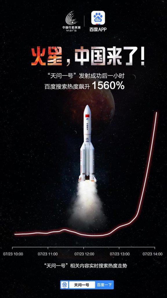 """""""天问一号""""成功发射 百度搜索热度1小时内增长1560%"""